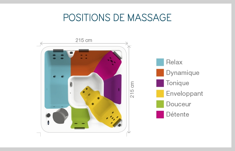 VENTE : HAPPY SPA 5 KINEDO - 6 PLACES